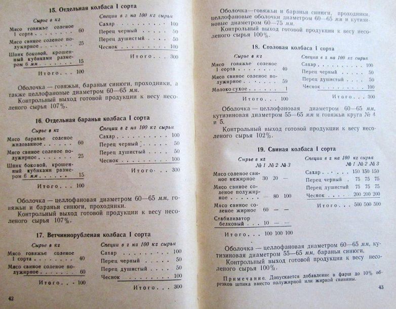 справочник технолога колбасного производства рецептуры вареных к