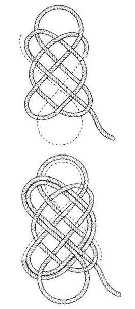 Основы технологии вязание крючком