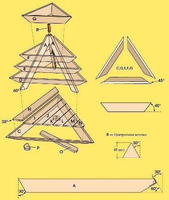 Как сделать стоячий треугольник