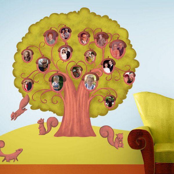 Нарисованное генеалогическое дерево своими руками