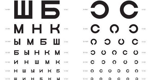 9 упражнений, способных восстановить зрение за 7 дней