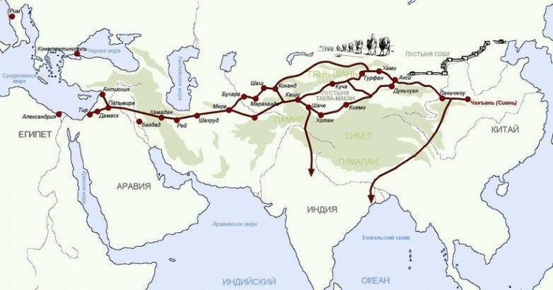 8 торговых путей, сыгравших ключевую роль в мировой истории