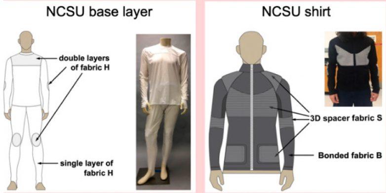 Комар носом не прокусит: учёные изобрели одежду, непроницаемую для комариных укусов